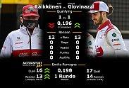 Formel 1, Emilia Romagna GP, Imola, Teamduell, Räikkönen, Giovinazzi, Alfa Romeo