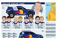 Vorschau: Dakar Rallye 2005 - WRC 2004, Verschiedenes, Bild: VW Motorsport