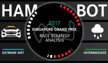 Formel-1-Chaos in Singapur 2017: Strategie-Analyse