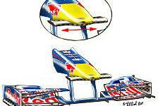 Formel 1 - Updates in Silverstone: Die Neuerungen am Red Bull