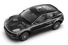 Auto - Der neue Porsche Macan