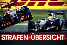 Formel 1 - Übersicht: Das F1-Strafregister 2014