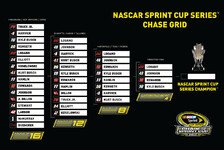 NASCAR - Saison-Highlights der 4 Finalisten
