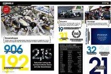 Neue Ausgabe des Motorsport-Magazins: Bradls Abschieds-Worte