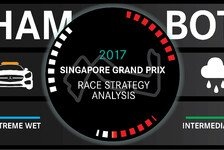 Formel 1 - Video: Formel-1-Chaos in Singapur 2017: Strategie-Analyse