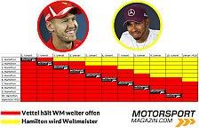 Formel 1 USA 2018: So wird Lewis Hamilton heute Weltmeister