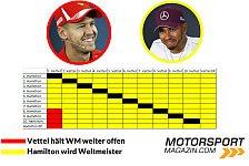 So wird Lewis Hamilton heute in Mexiko Formel-1-Weltmeister
