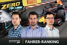 Formel 1 Monaco-Noten: Verstappen-Sieg noch enger als Rennen