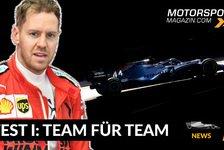 Formel 1 - Video: Formel 1, Team für Team: Tops & Flops der 1. Testwoche