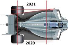 Formel-1-Regeln 2021: Unterboden abgeschnitten, Autos schwerer