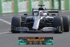 Formel 1: Neue TV-Grafiken mit Performance-Daten