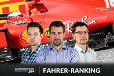 Formel 1 Fahrerranking Steiermark 2020: Leclerc bleibt sitzen