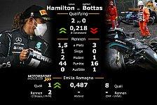 Formel 1 Imola, Statistik: Teamduelle im Qualifying & Rennen