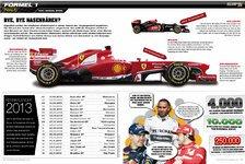 Formel 1 - Bilderserie: Motorsport-Magazin - Nr. 29