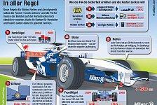 Formel 1 - Die F1 Backstage: Neues Jahr, neue Regeln
