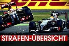 Formel 1 - Übersicht: Das F1-Strafregister 2015