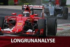 Formel 1 - Neue Reifendrücke: Die Longrun-Analyse
