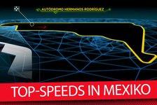 Formel 1 - Topspeed-Monster Mexiko: Schneller als Monza