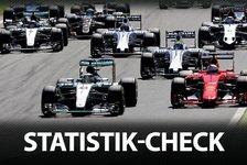 Formel 1 - Statistik-Check: Zahlen und Fakten zur Saison 2015