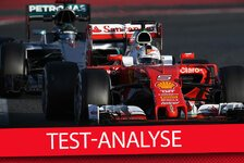Formel 1 - Barcelona II: Die große Test-Analyse