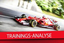Formel 1 Japan: Trainingsanalyse Mercedes vs. Ferrari & RBR