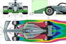 Formel 1 erklärt: Technik-Reglement 2019 im Detail