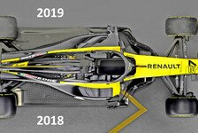 Formel 1 Technik-Check Renault R.S. 19: Erster Technik-Fake?