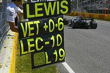 Formel 1 Frankreich 2019: Die 5 heißesten Fragen vor dem Rennen