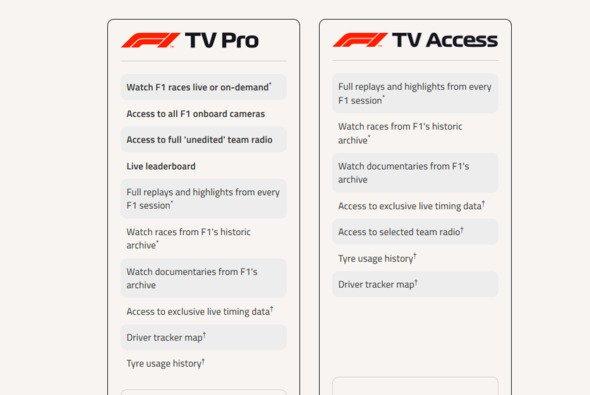 Formel 1: Live-Stream F1 TV Pro jetzt buchbar - So teuer ist es