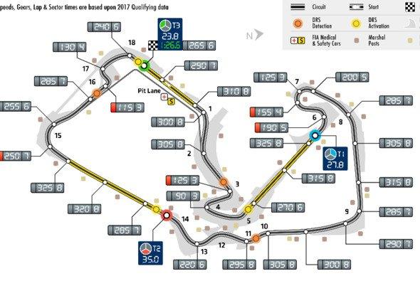 Drei DRS-Zonen gibt es auch in Silverstone - Foto: FIA
