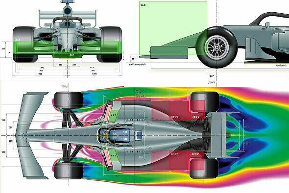 Die 2019er Aerodynamik-Regeln sollten die Formel 1 eigentlich nicht schneller machen - Foto: FIA/FOM