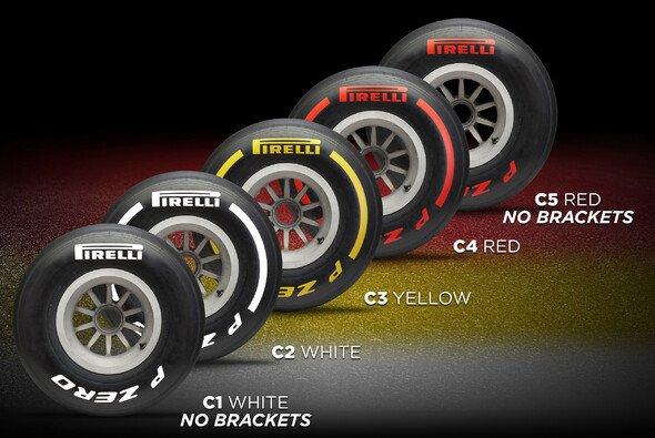 Bei den Formel-1-Testfahrten 2019 kommen spezielle Reifen-Markierungen zum Einsatz - Foto: Pirelli