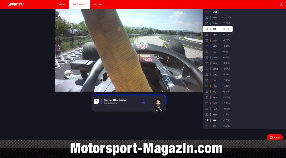 F1 TV Pro Live-Stream-Debakel: Fans erhalten Geld zurück